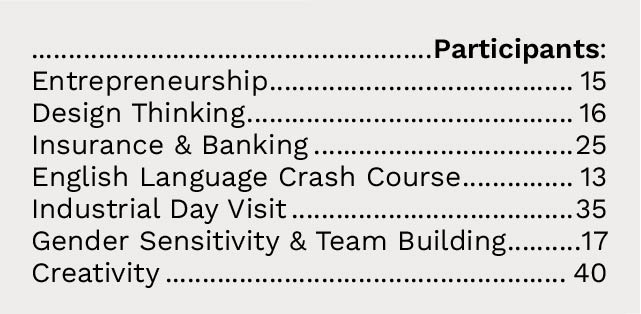 Learnership_Workshops